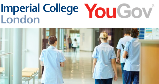 Imperial College London - YouGov